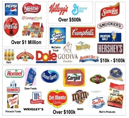 gmo-proizvodi-koje-kupujemo.jpg